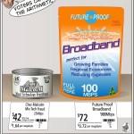 Alternative Broadband options